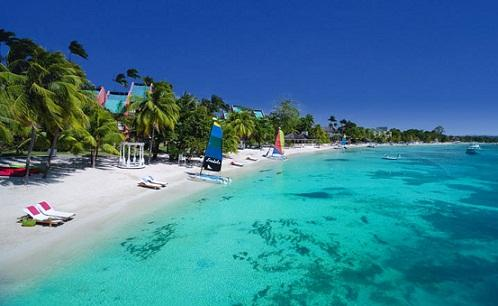 Weather In Negril Jamaica
