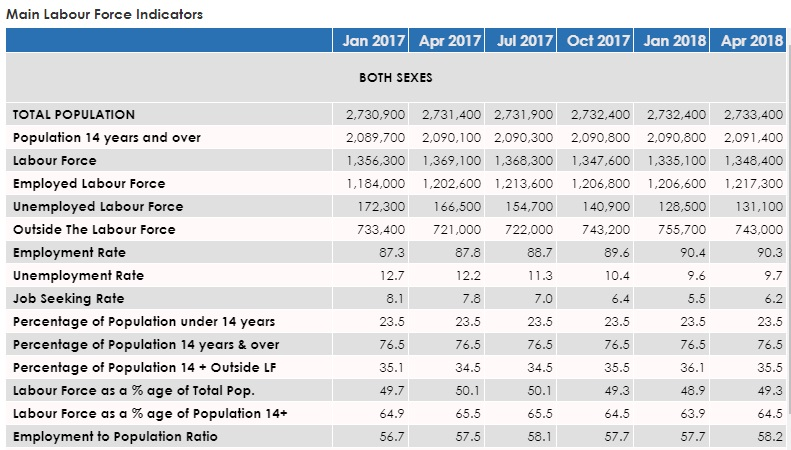 jamaica_population_labour_force_2018