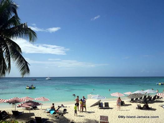 weather in montego bay jamaaica - doctors cave beach