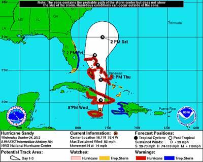 Hurricane Sandy In Jamaica