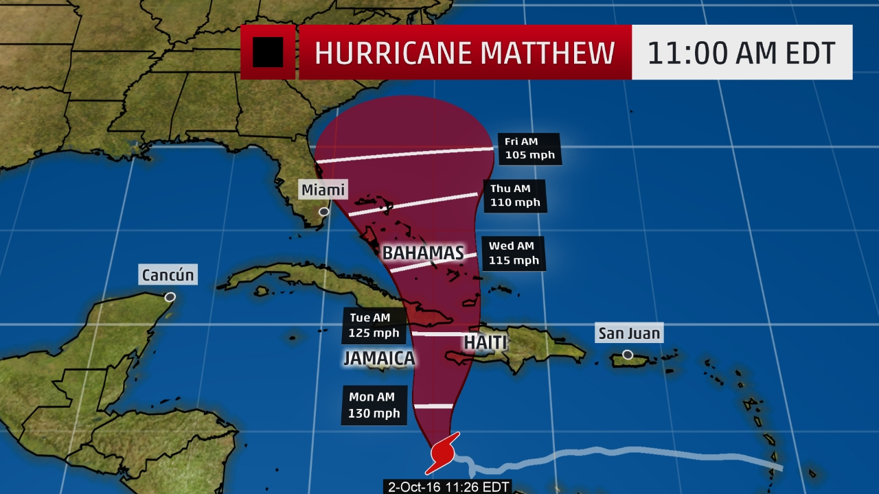 hurricane_matthew_oct_02_2016_weather_channel