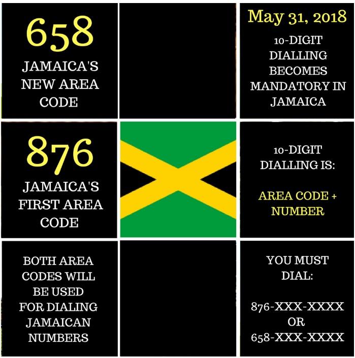 jamaica_area_code